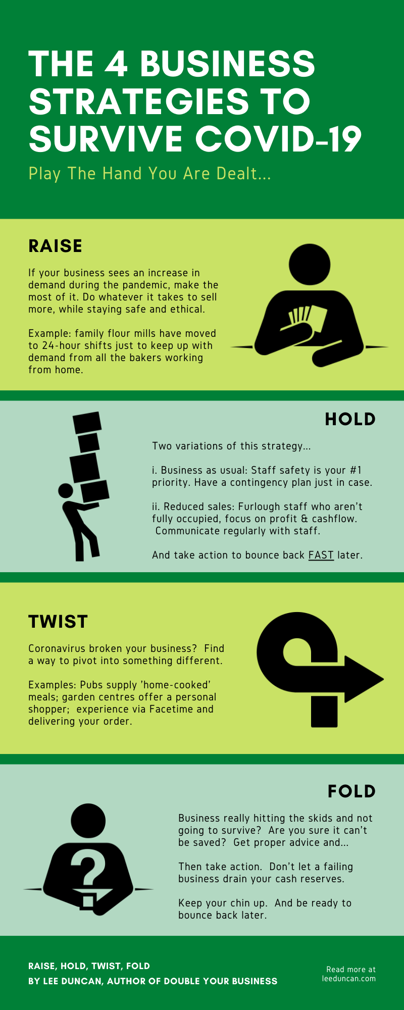 recession proof business strategies infographic